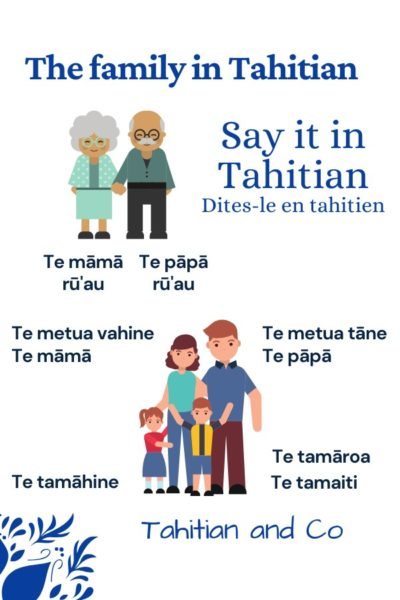 Grand parents, parents, children in Tahitian. Learn the family in Tahitian with Tahitian and Co